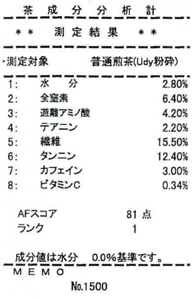 新茶の味を分析 1500円