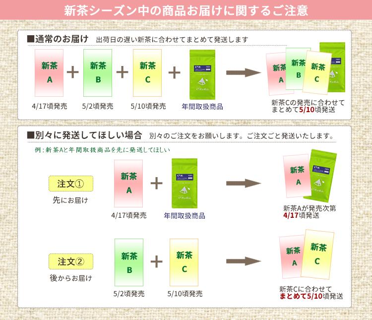 新茶商品発送スケジュール